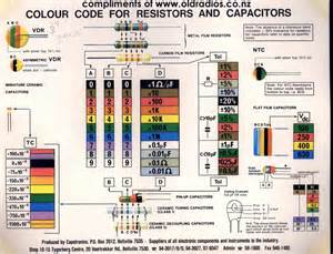 the color code test identification what of capacitor is this how to