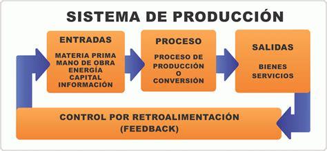para realizar las funciones de produccion de gametos y read more enfoque en la producci 243 n
