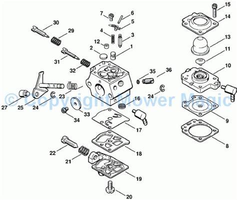 stihl fs 80 parts diagram stihl fs 85 parts diagram hs 85 2 futuristic snapshoot 80