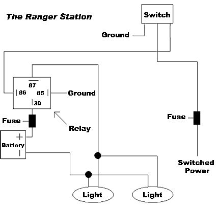 using relays to wiring road lights and accessories