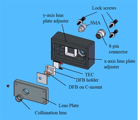 diode isolation exle d2 dbr laser product manuals