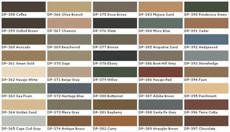 ideas  exterior house colors exterior designs behr