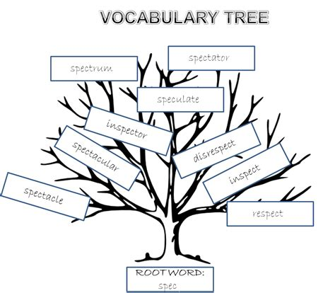 roots template illustrating root words vocabulary tree ela word study