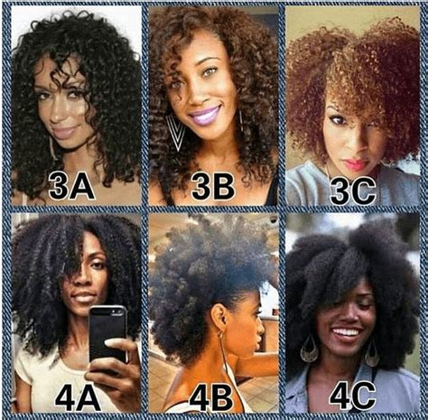 what type of hair do you use for crochet braids 25 best ideas about natural hair types on pinterest