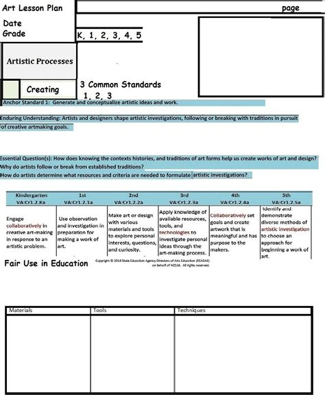 create a lesson plan template the smartteacher resource lesson plan template