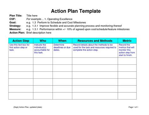 Free Strategic Plan Template Portablegasgrillweber Com Free Strategic Plan Template