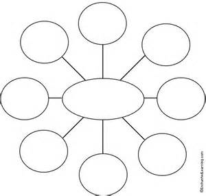 graphic organizers template webbing cluster graphic organizer printouts every