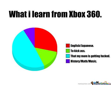 Xbox 360 Meme - what i learn from xbox 360 by blingdollar meme center