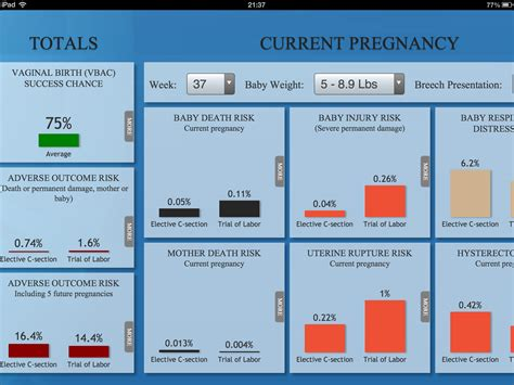 what are the risks of c section medical app attempts to help patients decide between a