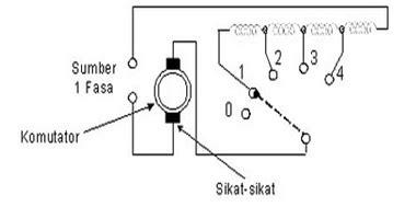 makalah membuat mixer video blognya anak tuban sejati makalah jenis jenis motor listrik