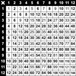 search results for multiplication tables from 1 to 20
