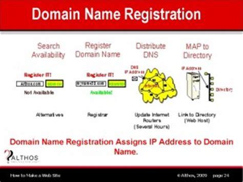 domain names hostned