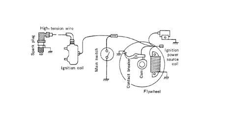 yamaha ct1 wiring diagram wiring diagram 2018