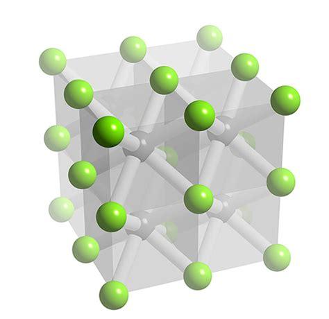 Peripdic Table Cscl Caesium Chloride