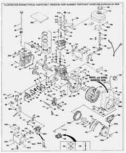 Peugeot 206 Workshop Manual Free Download Pdf