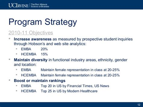 Mba Uci Ranking by Exle 2 2010 11 Uci Merage Exec Programs Marketing