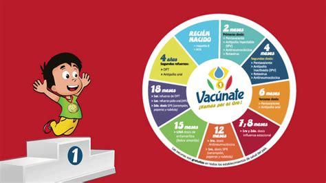 esquema de vacunacion en peru 2016 te invitamos al lanzamiento de la semana de la vacunaci 243 n