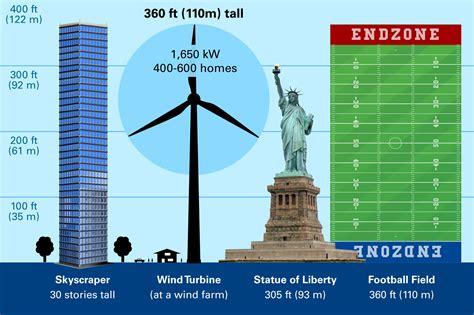 400 ft to meters interesting 400 feet in meters ft nabelea com