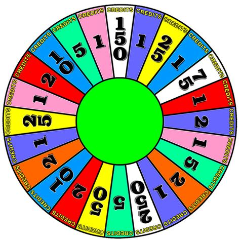 Pch Slots Download - pch slots wheel 02 by drummingoni on deviantart
