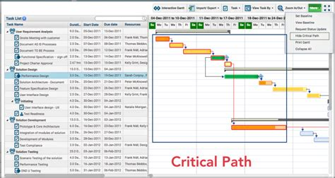critical path template critical path method excel template