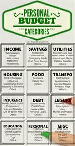 Template For Budgeting Money by 25 Best Ideas About Financial Organization On