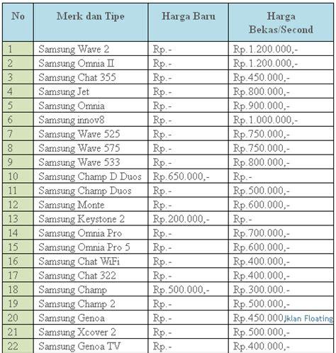 Harga Samsung J5 Prime Di Bali harga jual hape samsung bulan samsung galaxy s6 s7 dan