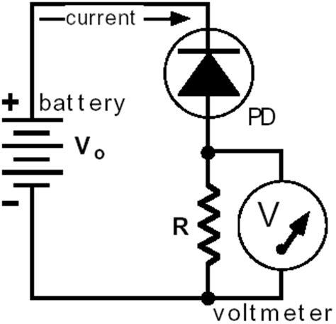 photodiode measurement detectors