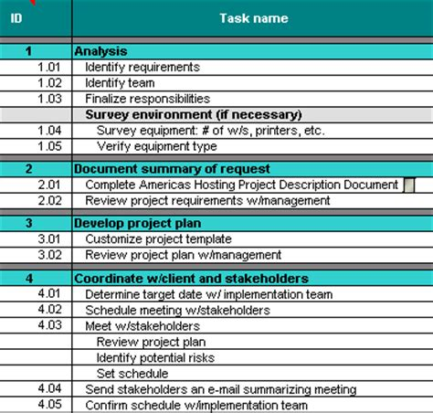 small project management template this project planning spreadsheet techrepublic