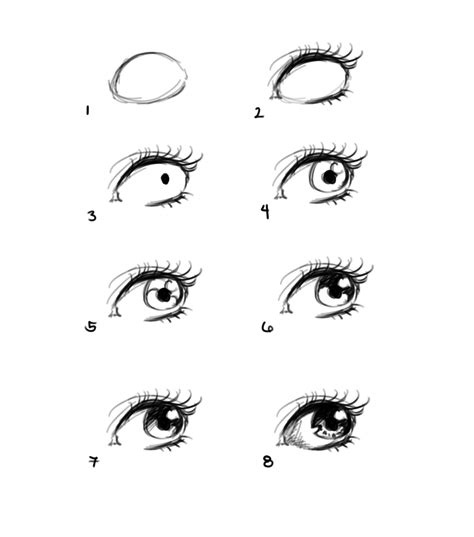 how to draw a eye a tip step by step on how to draw these are