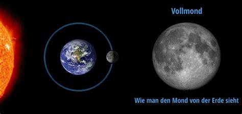 Die Sonne Der Mond Dvd Wieso Leuchtet Der Mond
