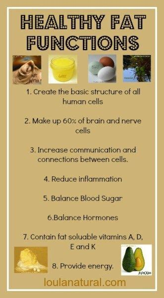function of healthy fats 108 best the 21 day belly fix images on eat