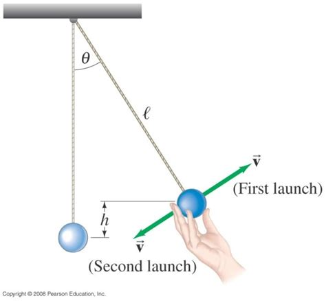 what is a pendulum swing a pendulum is launched from a point that is a heig