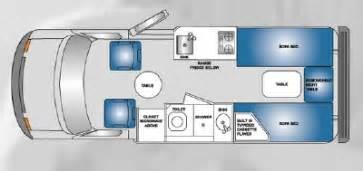 Pleasure Way Wiring Diagram Used Pleasure Way Motorhomes Used Wiring Diagram And