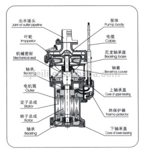 induction motor capacitor failure 3 phase induction motor failures 28 images electronics project malaysia automatic delta
