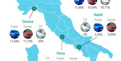 Banca Della Cania by Assicurazione Auto Assicurazione Auto A Metano A