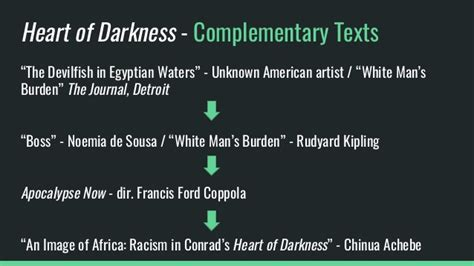 heart of darkness key themes heart of darkness text set ap english literature