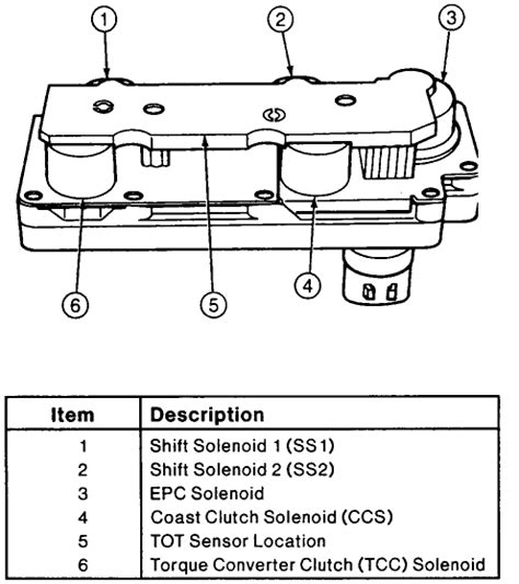 e4od solenoid problems wiring diagrams wiring diagrams