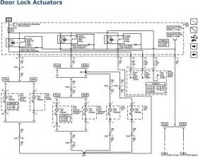 2006 impala wiring diagram 2006 free engine image for
