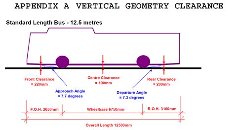 design guidelines for bus stops jason lo arch 1392 bus stop guidelines and standards