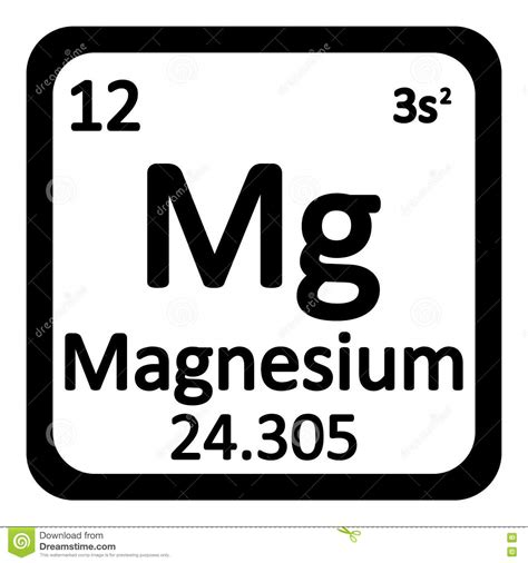 what is magnesium on the periodic table periodic table element magnesium icon stock illustration