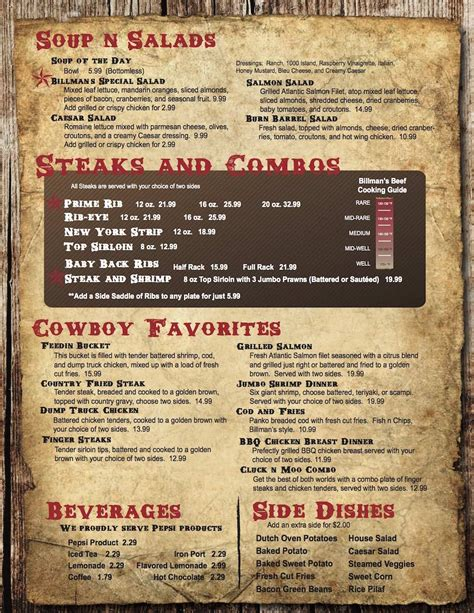 Image Gallery Steakhouse Menu