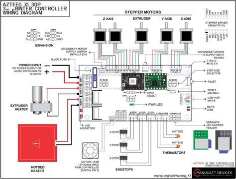 reprap wiring diagram reprap wiring diagram agnitum me