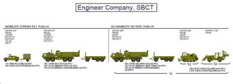 vehicle load plan diagram get free image about wiring diagram