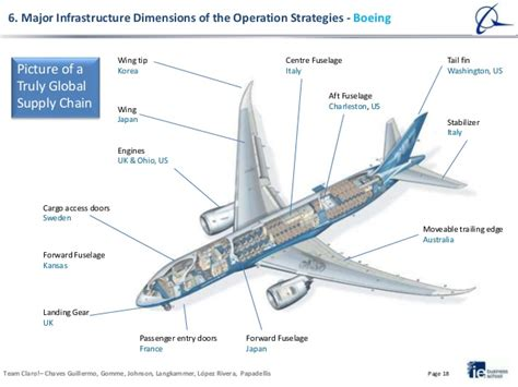 wiring diagram manual boeing boeing wiring design wiring