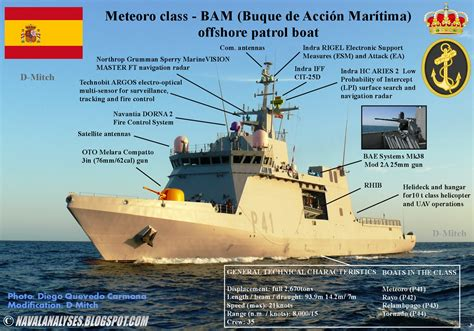 river boat in spanish meteoro bam offshore patrol boat spanish navy