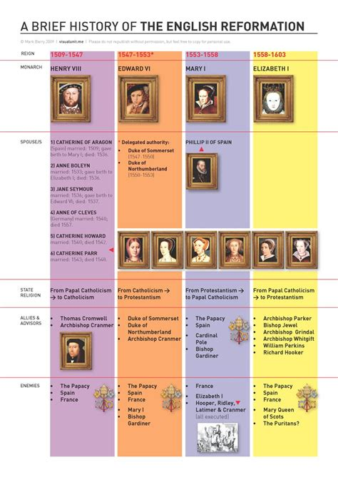 jesus visual unit the 114 best visual unit files images on bible studies info graphics and infographic