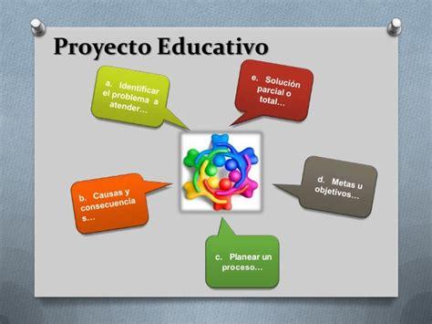 imagenes que digan proyecto tarea 6 elaboracion de informes de proyectos educativos