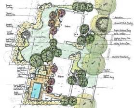 landscape architect sketch this drawing illustrates the