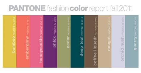 pantone color forecast fall 2011 pantone fashion color report nidhi saxena s