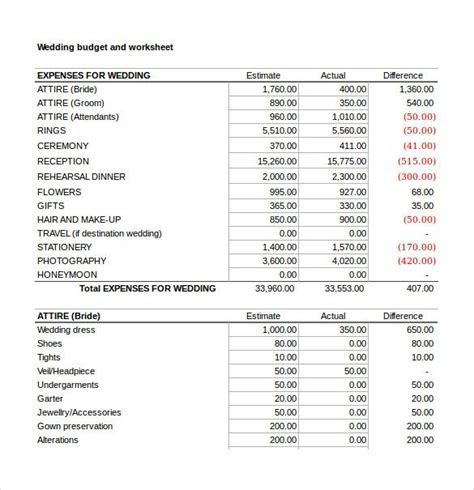 Wedding Budget SpreadSheet Excel Template Free , Budget